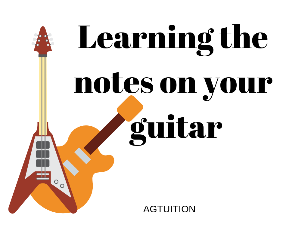 Learning the notes on your guitar